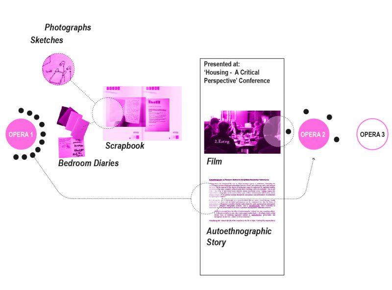 text-diagram-2-01